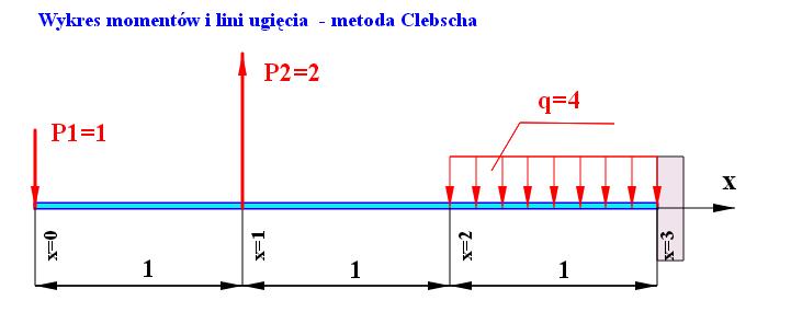 program do rysowania wykresów